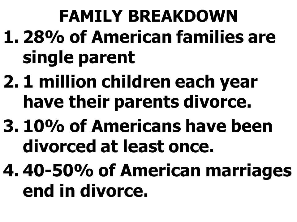 28% of American families are single parent
