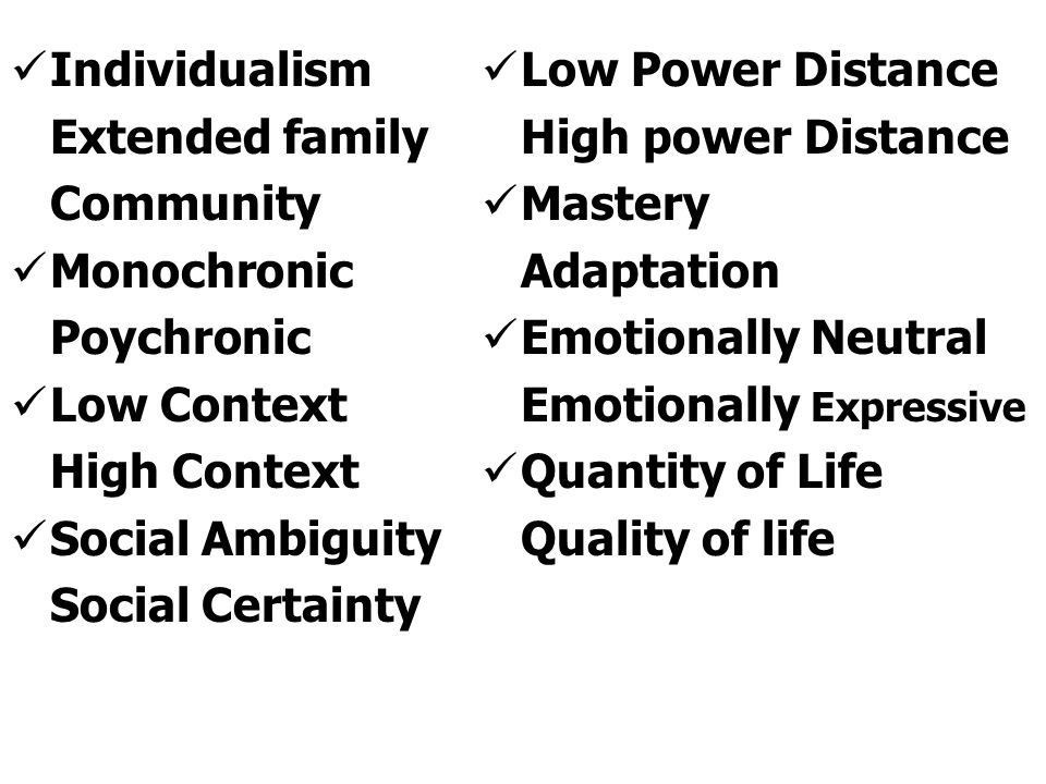 Individualism Extended family. Community. Monochronic. Poychronic. Low Context. High Context. Social Ambiguity.