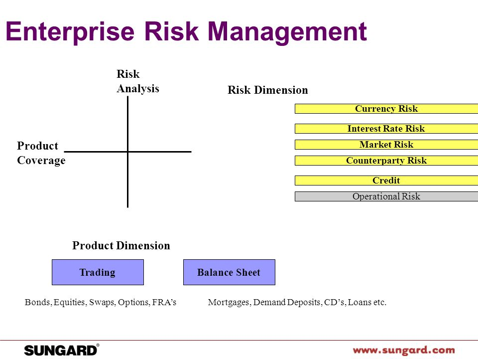 currency risk management Eventbrite - rise vilnius presents currency risk management in your business - thursday, january 11, 2018 at rise vilnius, vilnius, vilniaus apskr find.