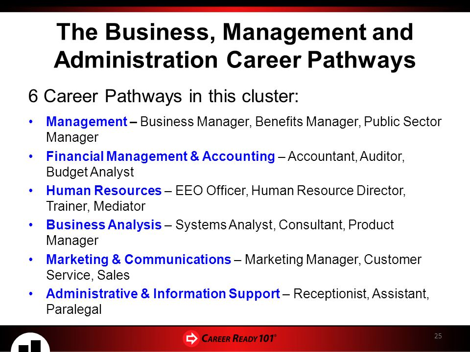 how to start an administrative service business