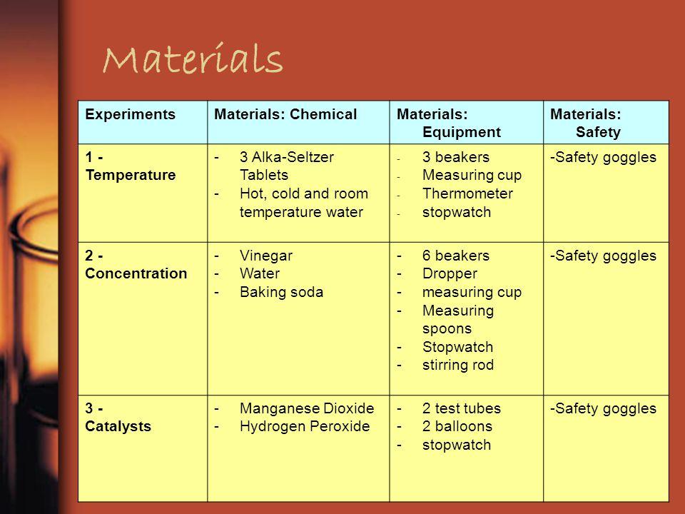 Define Room Temperature