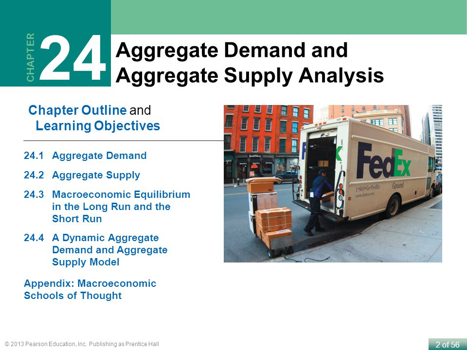 aggregate demand and supply 3 The ad–as or aggregate demand–aggregate supply model is a macroeconomic  model that  1 modeling 2 aggregate demand curve 3 slope of ad curve 4  effect of monetary expansion on the ad curve 5 aggregate supply curve 51  shifts.