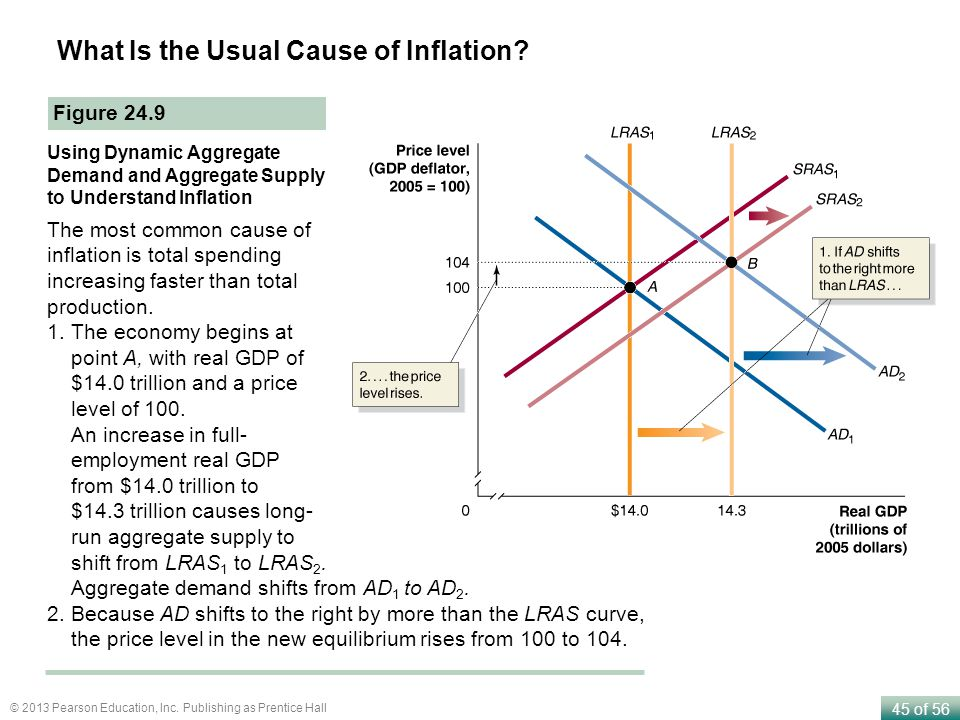 an analysis of the increase in aggregate demand and the resulting equilibrium of the gdp Chapter 11 aggregate demand i 9 an increase in government  the increase in income resulting from a $1 increase in  chapter 11 aggregate demand i 30 equilibrium.