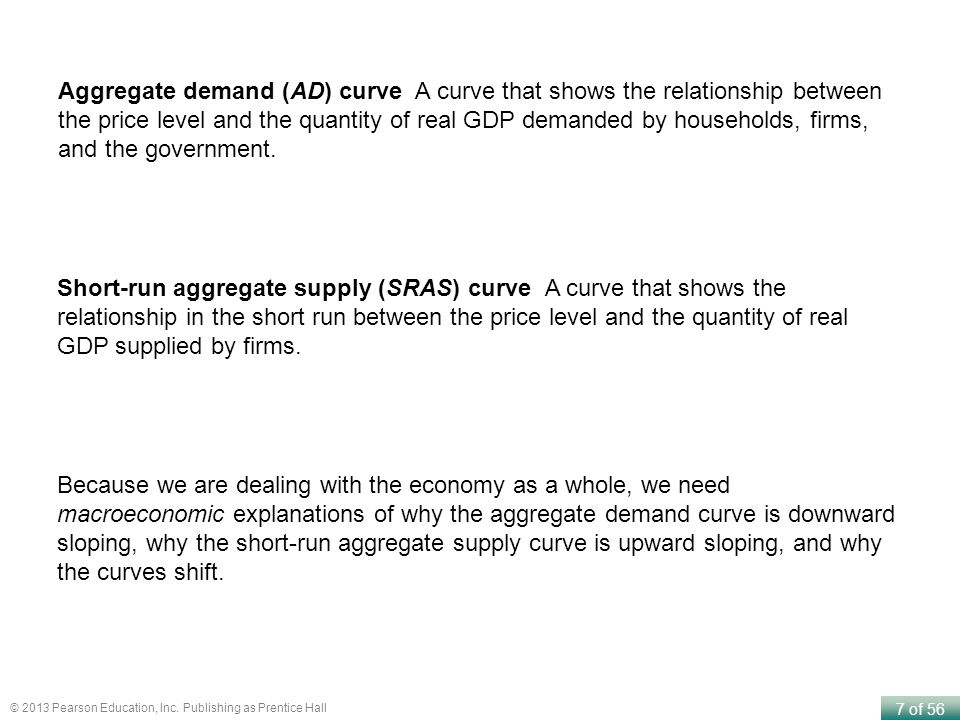 according to the ad curve what is relationship between price level and real gdp