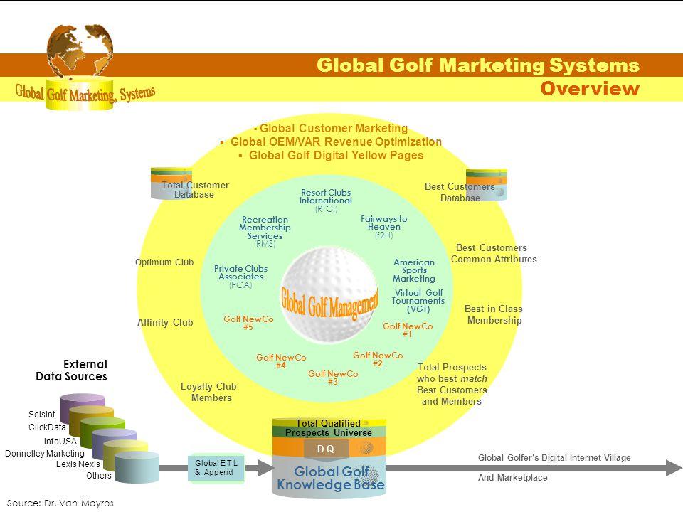 Our Enterprise Companies Ppt Download