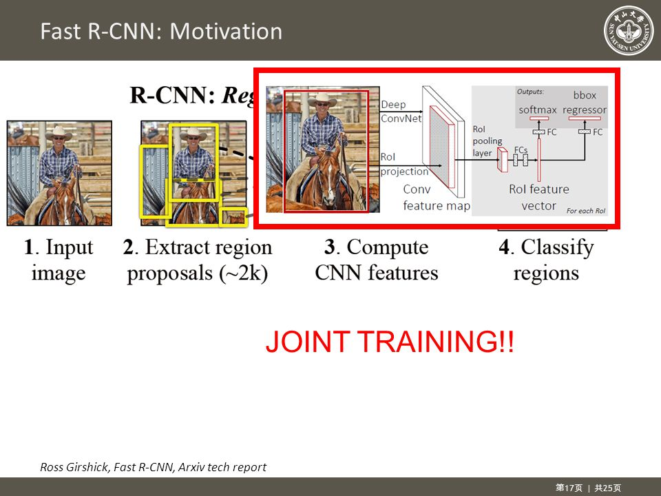 From R Cnn To Fast R Cnn Ppt Video Online Download