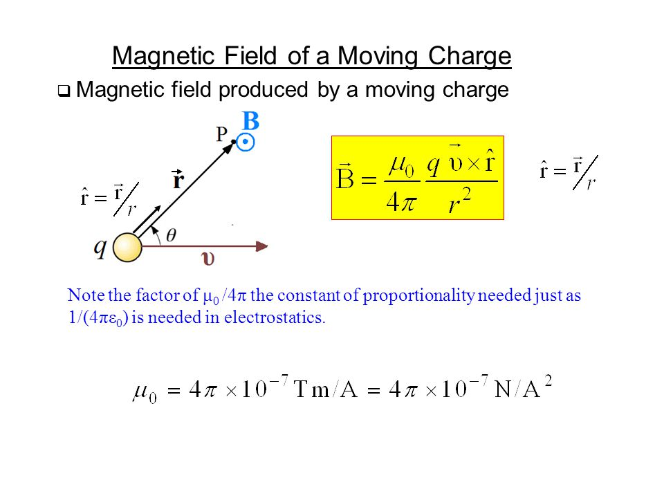 magnetic force on a moving charge Magnetic field produced by a moving  electrical charge (coulomb) magnetic field at point p,  force between two parallel currents i 1.