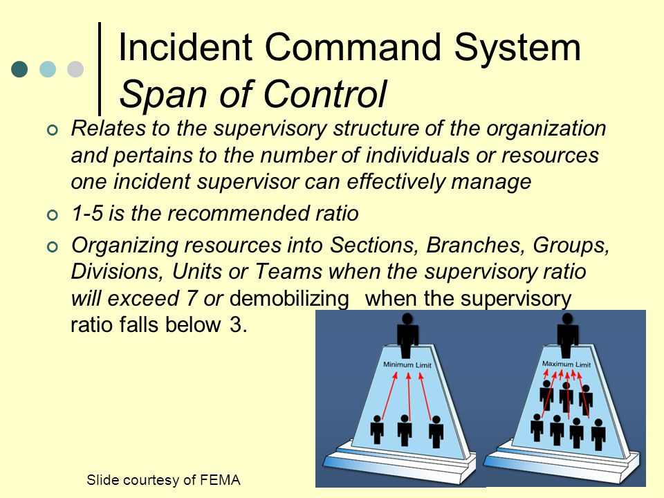 Incident Management For Healthcare Operations Ppt Download