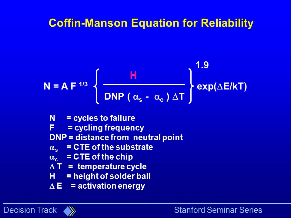 Coffin-Manson Equation for Reliability