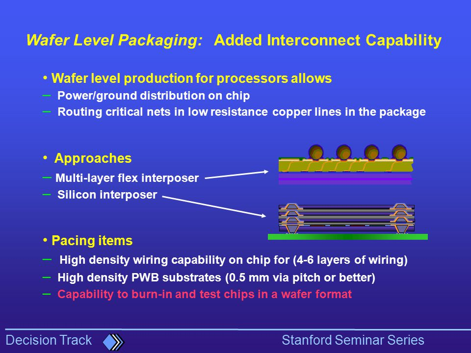 Wafer Level Packaging: Added Interconnect Capability