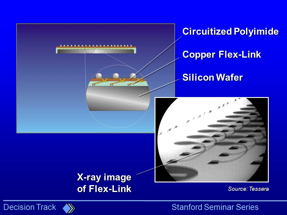 Circuitized Polyimide Copper Flex-Link Silicon Wafer