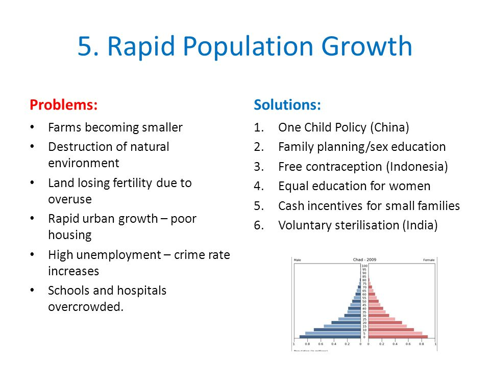 What are the Effects of Population Growth?