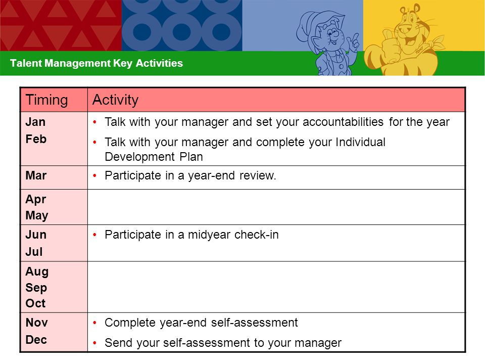 determine which performance management process you will employ to measure employee talent With the same talent management strategy in mind from assignment 3, write a six to eight (6-8) page paper in which you: determine which performance management process.