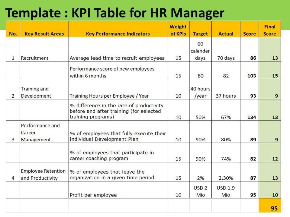 kpi for sales manager pdf
