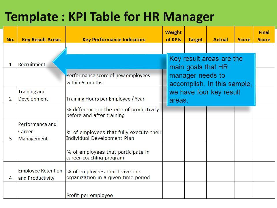 Sample Kpi Report Template. 25 best ideas about kpi dashboard ...