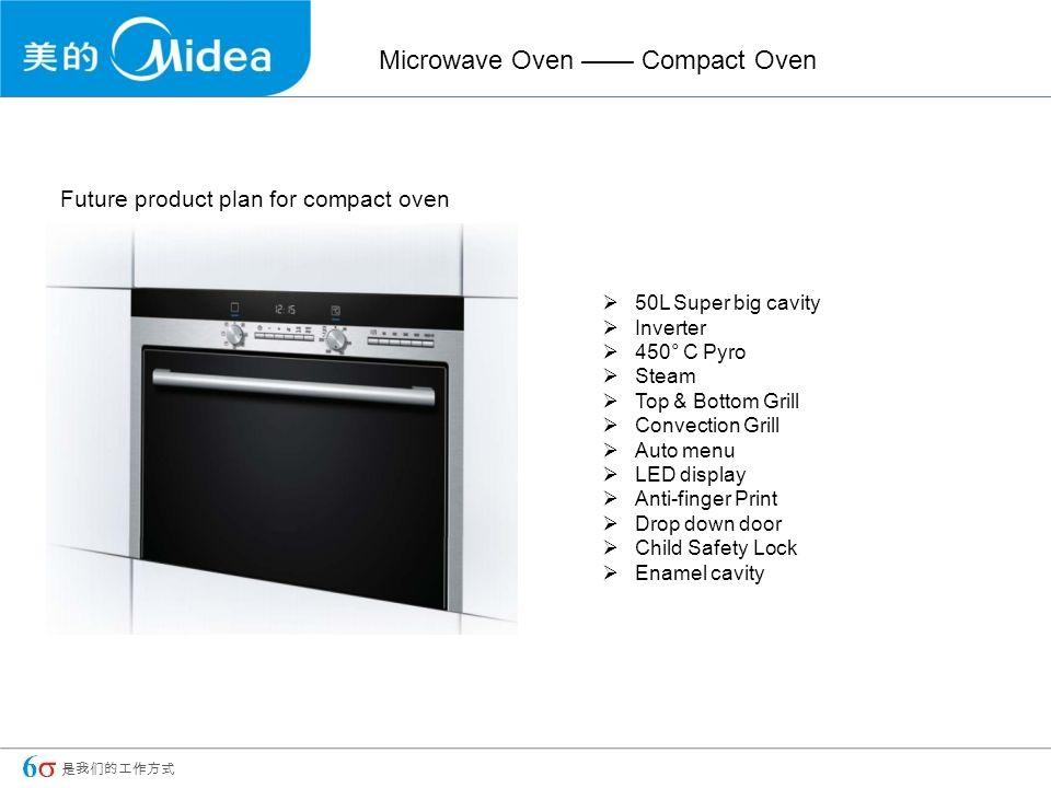 ... Drop Down Door Microwave Oven 11 Microwave ...