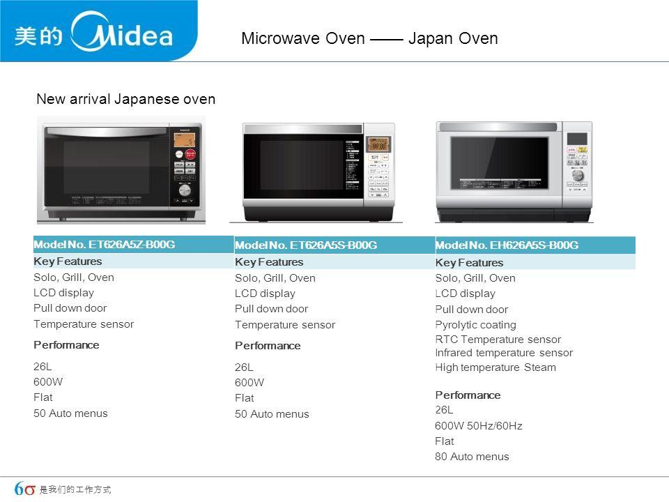 17 Microwave