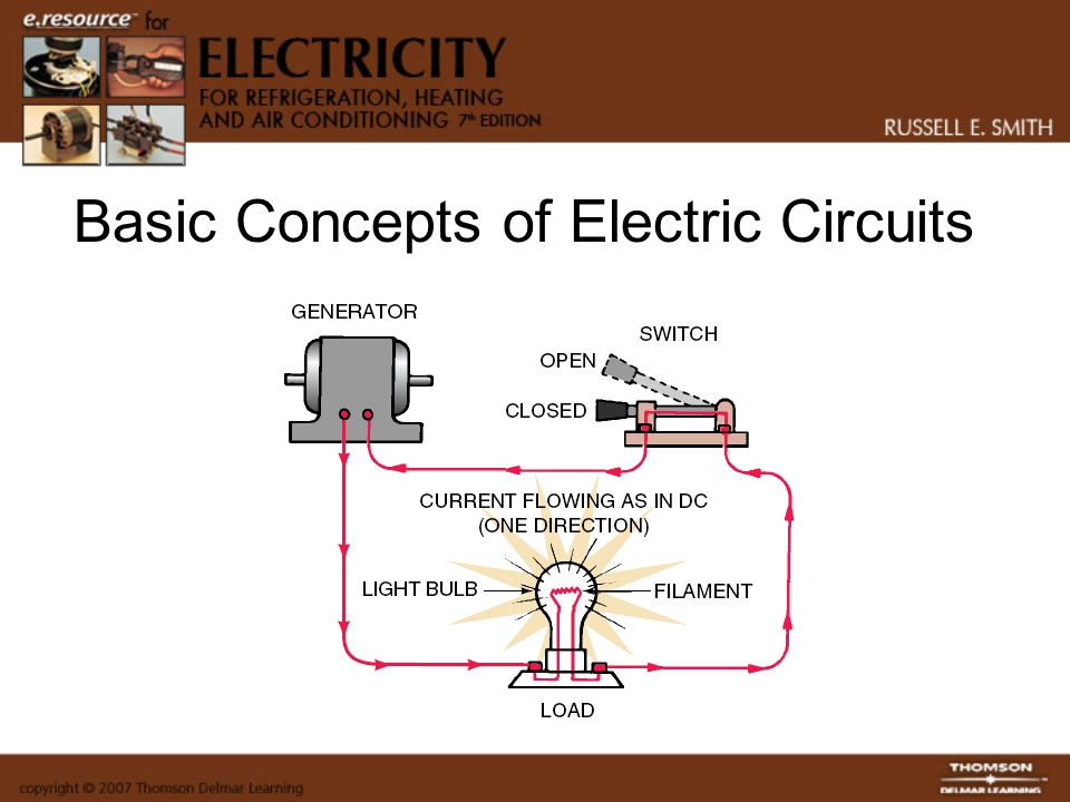 Understanding The Series Load In Electric Circuits Youtube