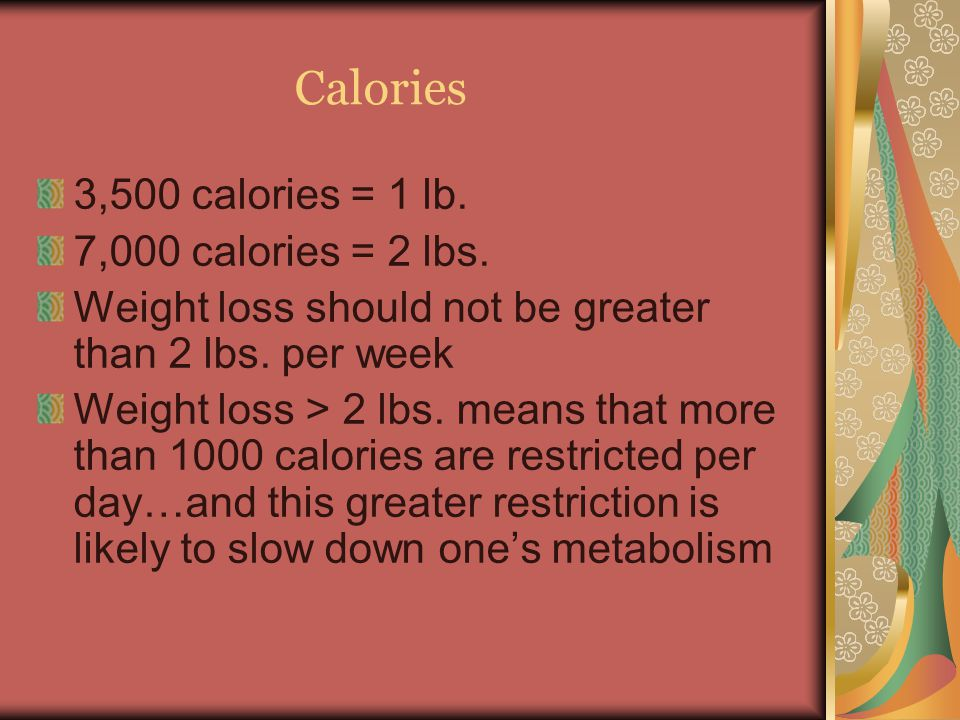 2 pounds per day weight loss