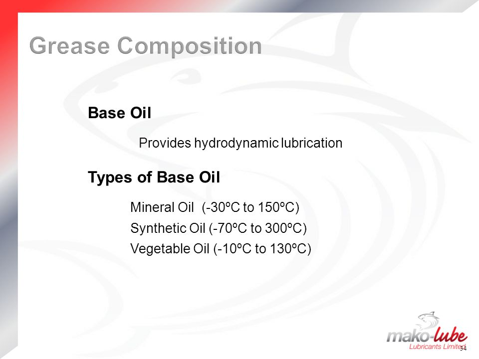 introduction and types of lubricants Module 4 : lubrication: types & properties of lubricants : wear coefficients k for different lubrication mechanisms are provided in table 414 here unlubricated wear mean, no intentional lubricant at the interface.