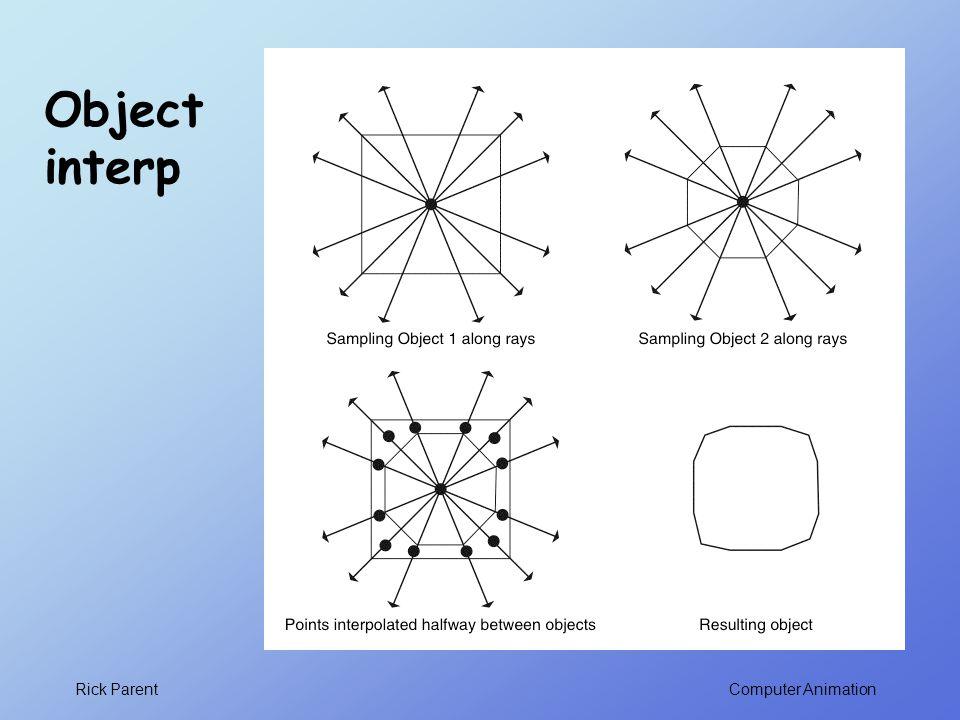 computer animation algorithms and techniques pdf