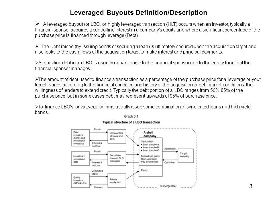 Loan Buyout Definition