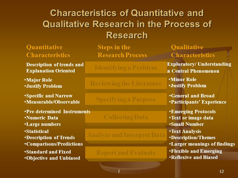 Quantitative and Qualitative Approaches Dr. William M. Bauer - ppt video online download