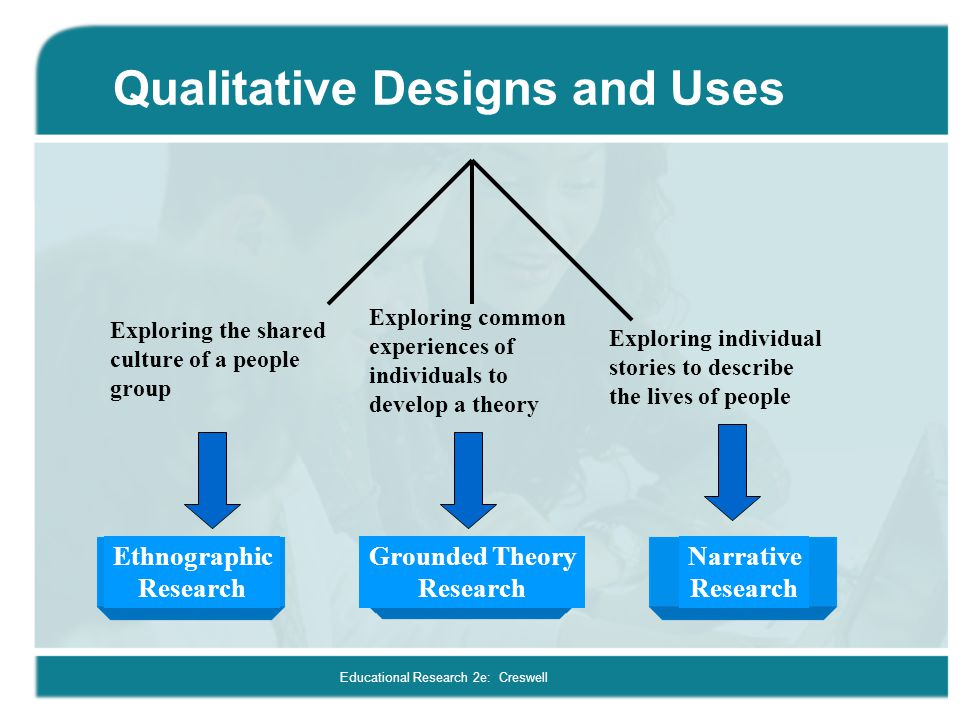 how to choose a qualitative research design