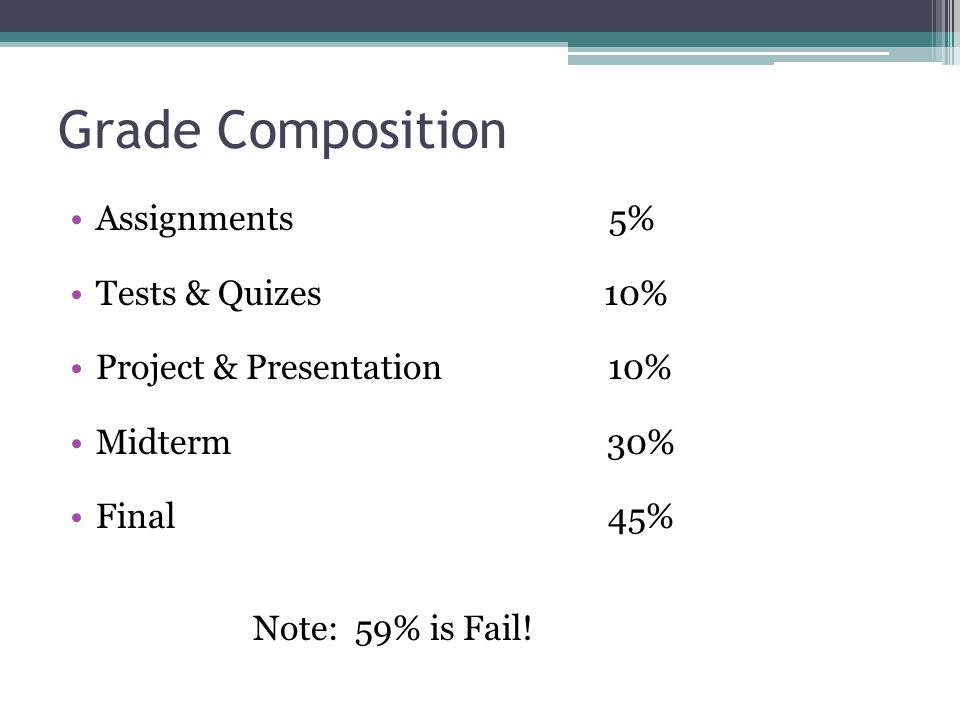 Grade Composition Assignments 5% Tests & Quizes 10%