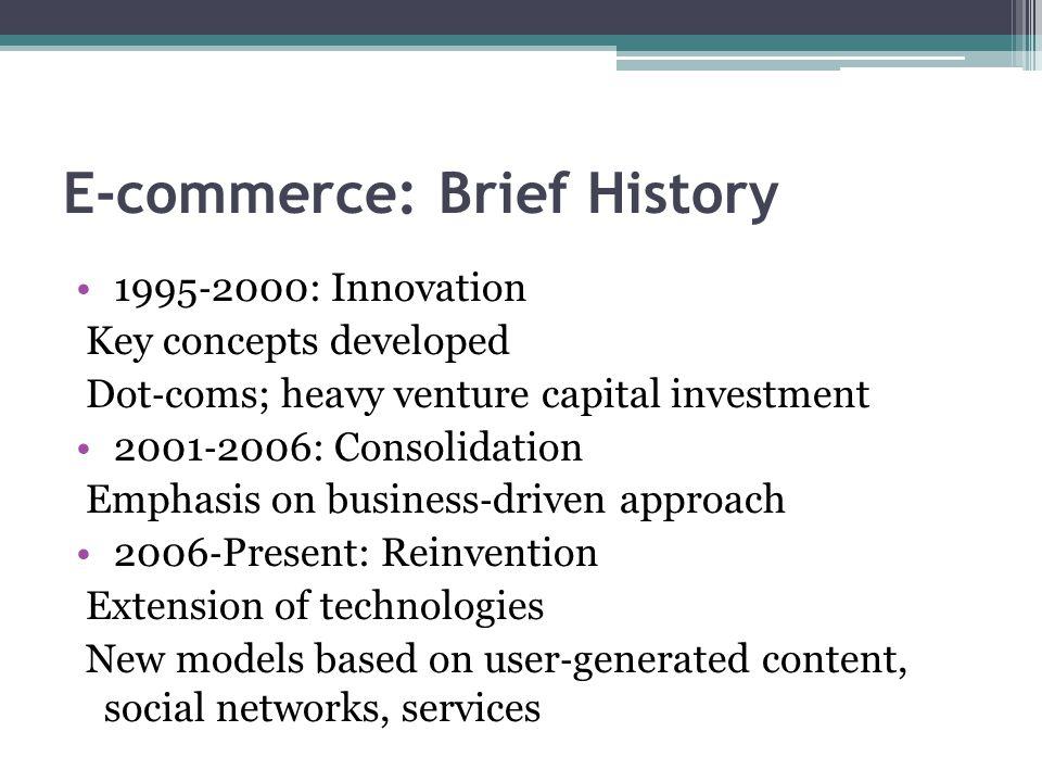 E-commerce: Brief History
