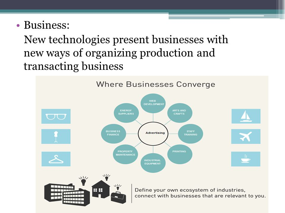 Business: New technologies present businesses with new ways of organizing production and transacting business.