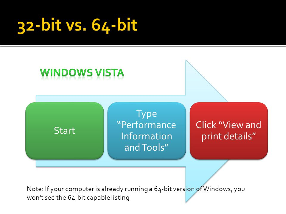 Windows Vista 32 Bits Vs 64 Bits