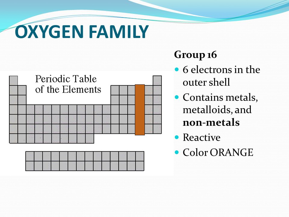 Periodic Table the periodic table group 16 : Coloring the Periodic Table Families - ppt video online download