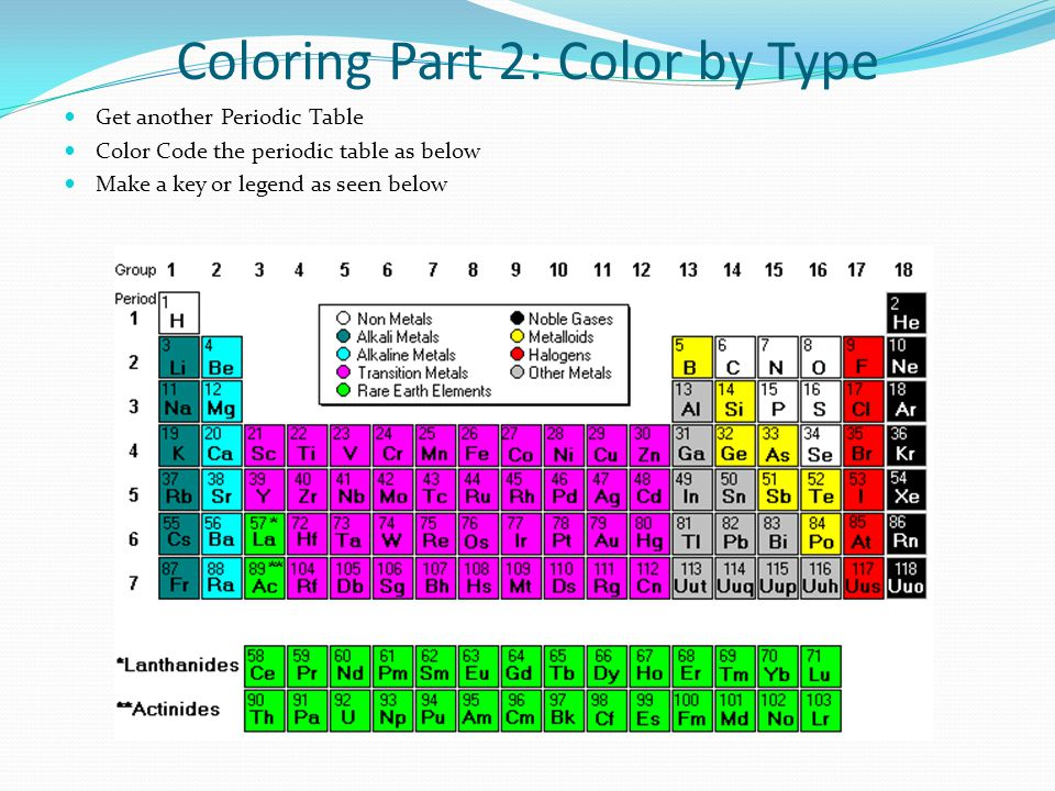 coloring the periodic table families ppt video online download. Black Bedroom Furniture Sets. Home Design Ideas