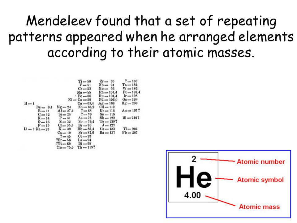 The periodic table of the elements ppt video online download 3 mendeleev found that a set of repeating patterns appeared when he arranged elements according to their atomic masses urtaz Choice Image
