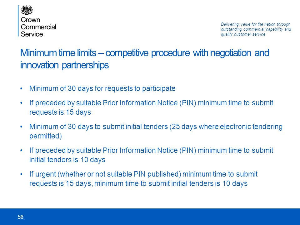 Minimum time limits – competitive procedure with negotiation and innovation partnerships