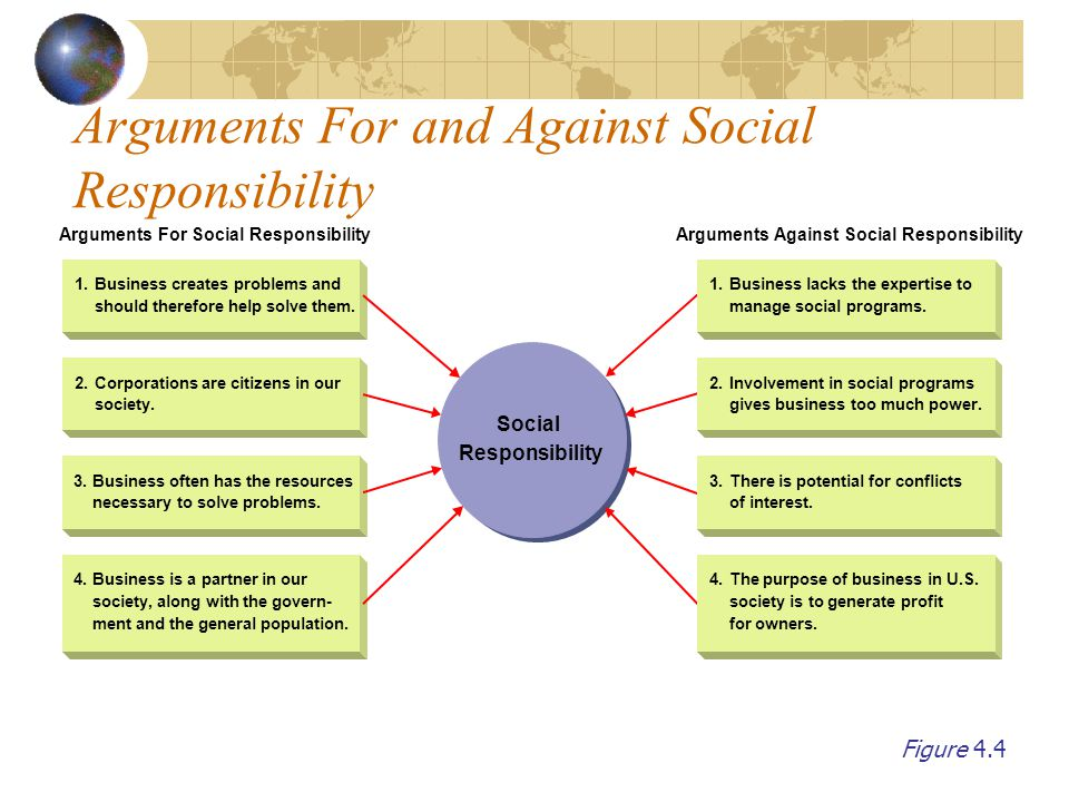 arguments for and against business ethics Here is a powerpoint slide presentation on ethical egoism     arguments for ethical egoism 1  arguments against ethical egoism.
