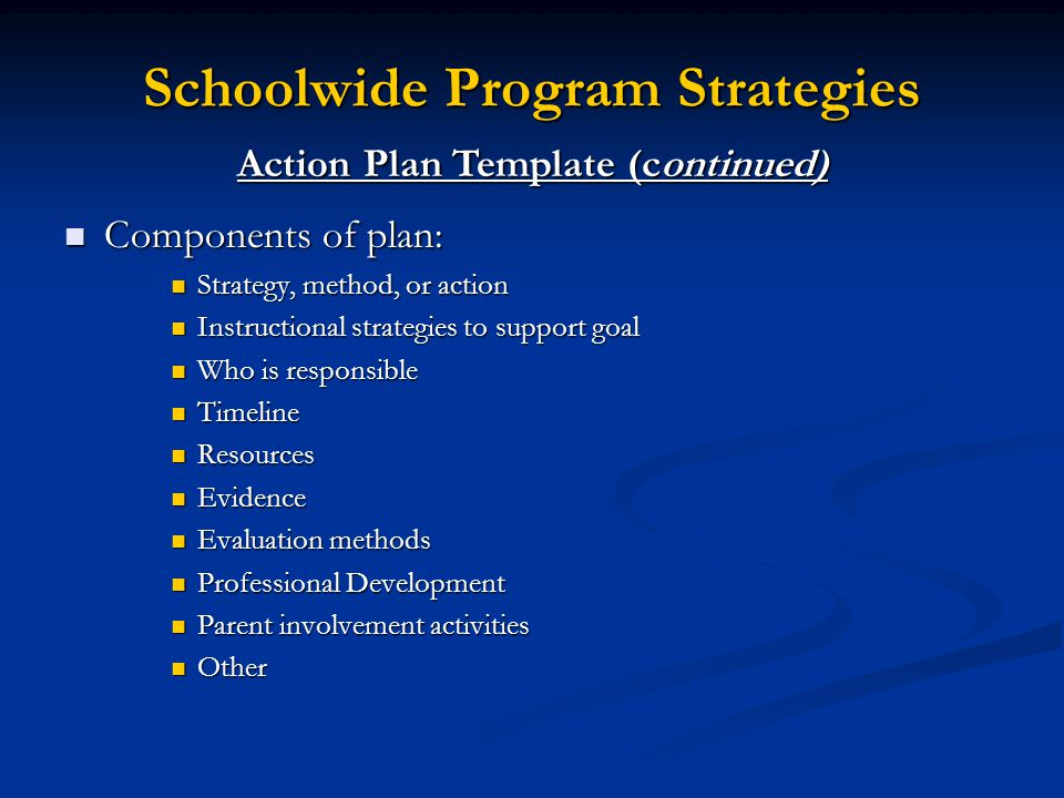 Schoolwide Program Strategies