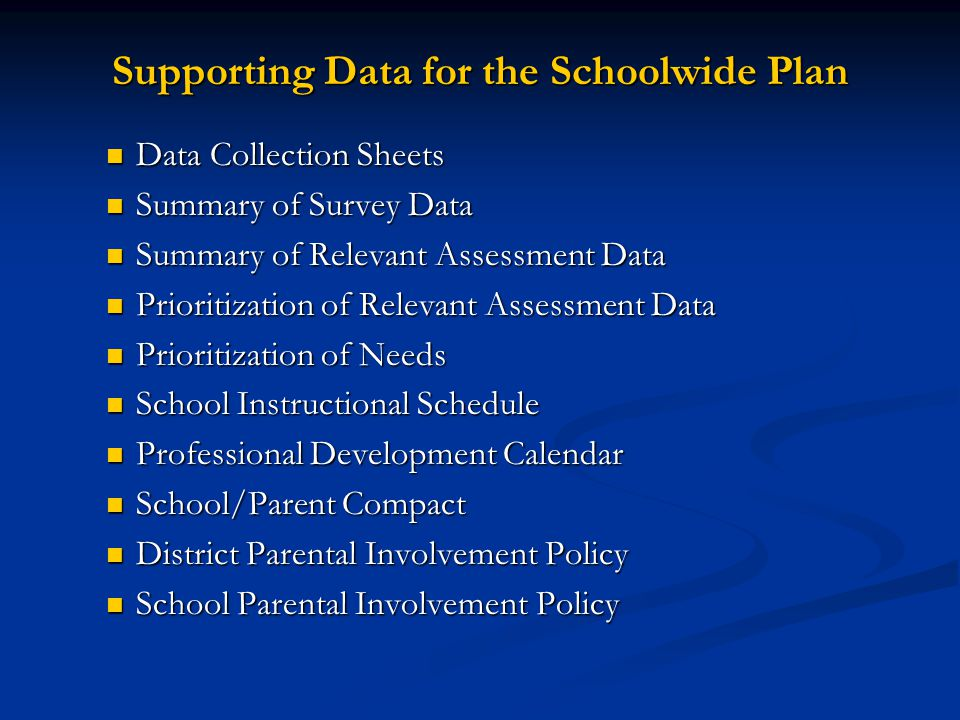 Supporting Data for the Schoolwide Plan