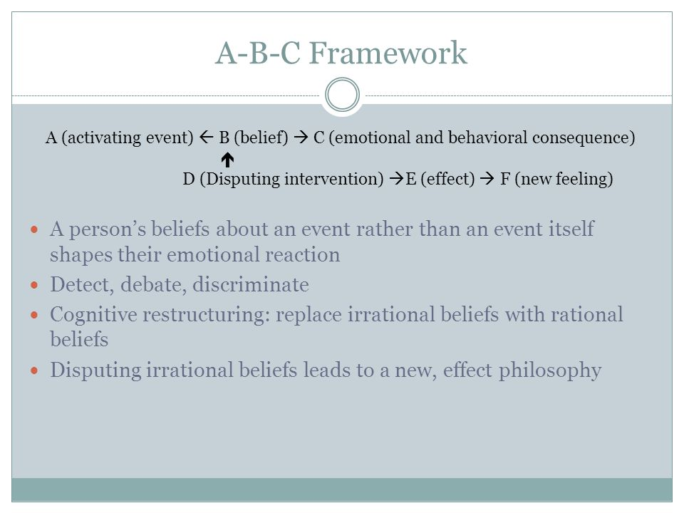 A-B-C Framework A (activating event)  B (belief)  C (emotional and behavioral consequence) 