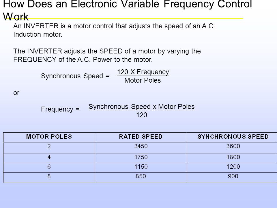 A drive system is not a motor speed control ppt video for Variable frequency control of induction motor