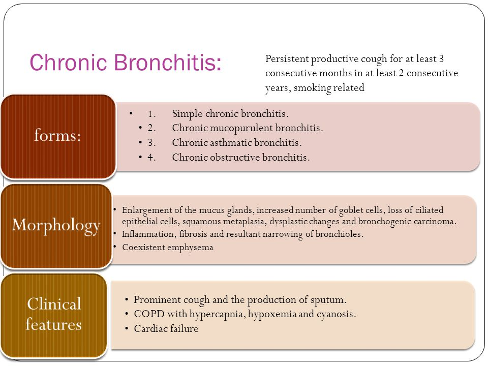 An understanding of chronic bronchitis and how it relates to smoking