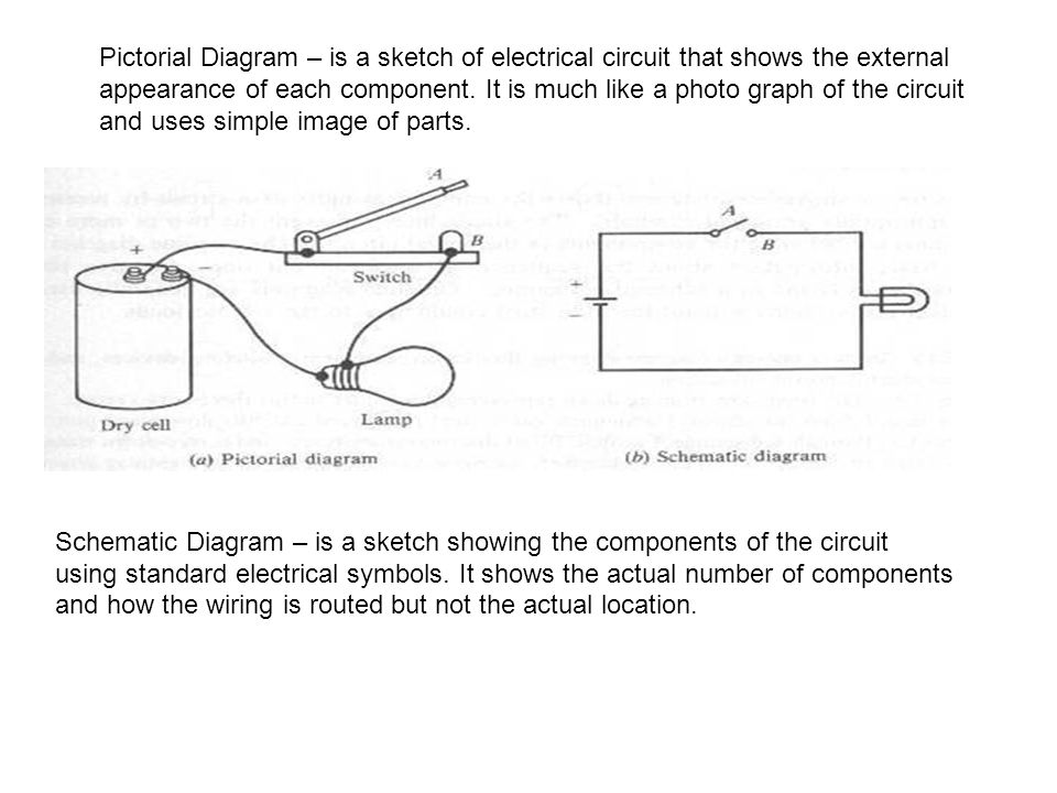 interpret technical drawing & plans - ppt video online ... pictorial wiring diagram auto coil wiring diagram