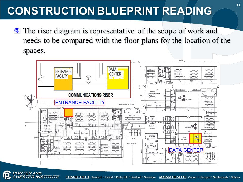 Blueprint construction make money from home speed wealthy how to communication riser diagram wiring diagrams wiring how to read construction blueprints malvernweather Image collections