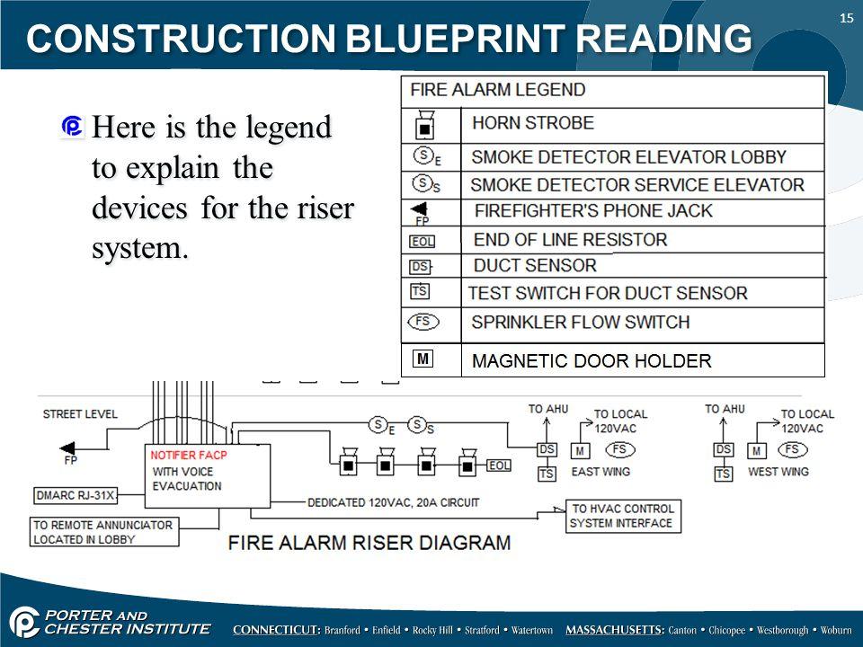 Blueprint legend leoncapers blueprint legend malvernweather Choice Image