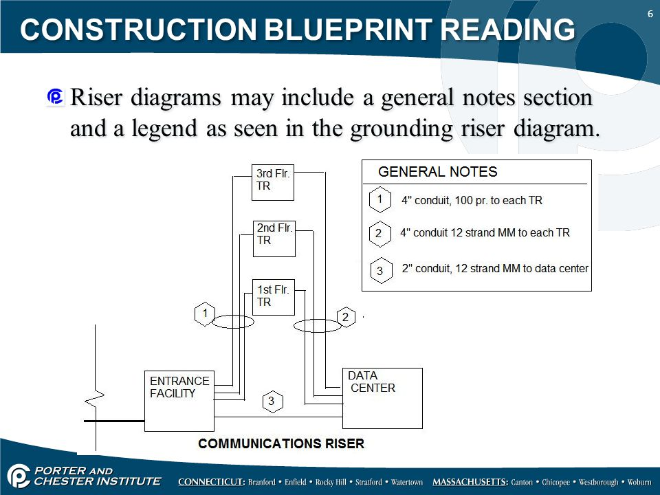 CONSTRUCTION+BLUEPRINT+READING construction blueprint reading ppt video online download fire alarm riser diagram at mifinder.co