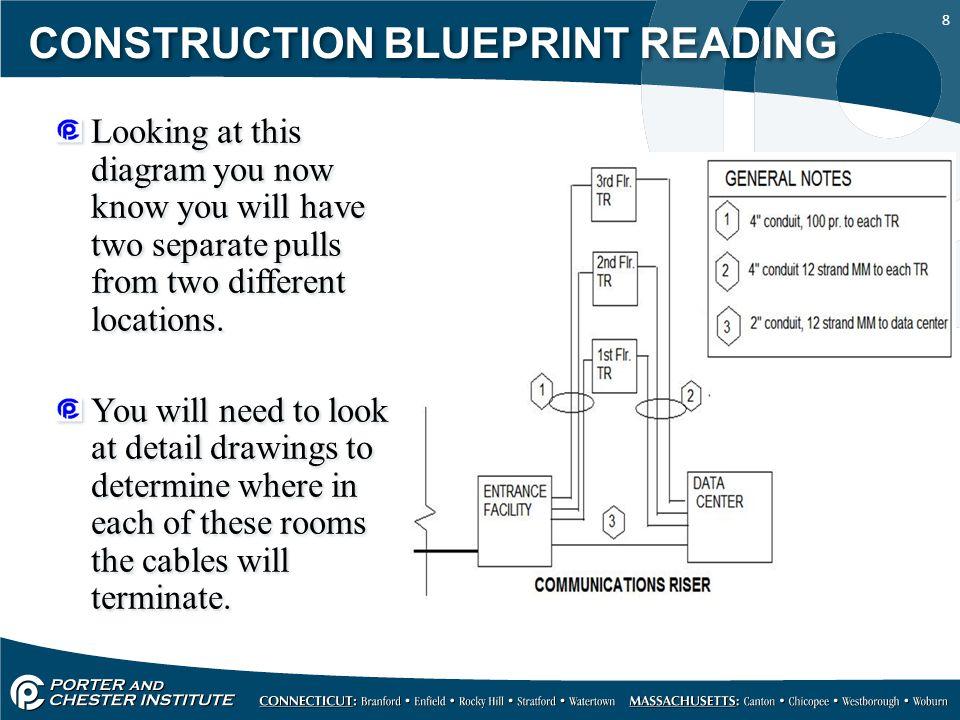Basic blueprint reading pdf home careersafety center electrical basic blueprint reading pdf malvernweather Gallery