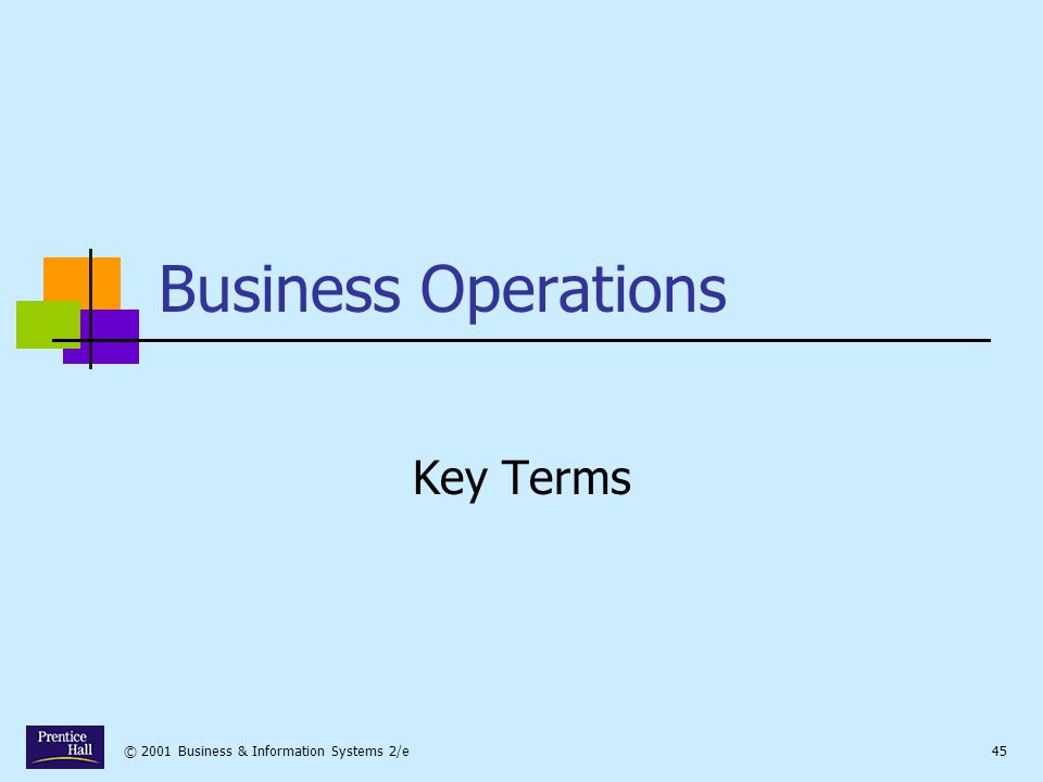 Business Operations Key Terms Chapter