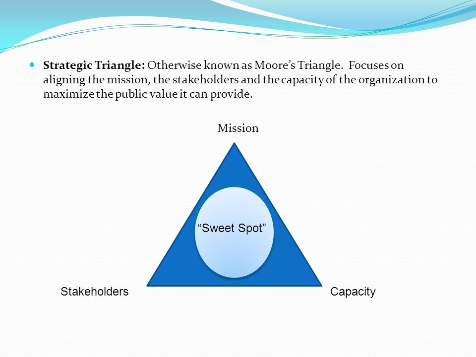 What Does Your Organization Look Like At Its Best Ppt