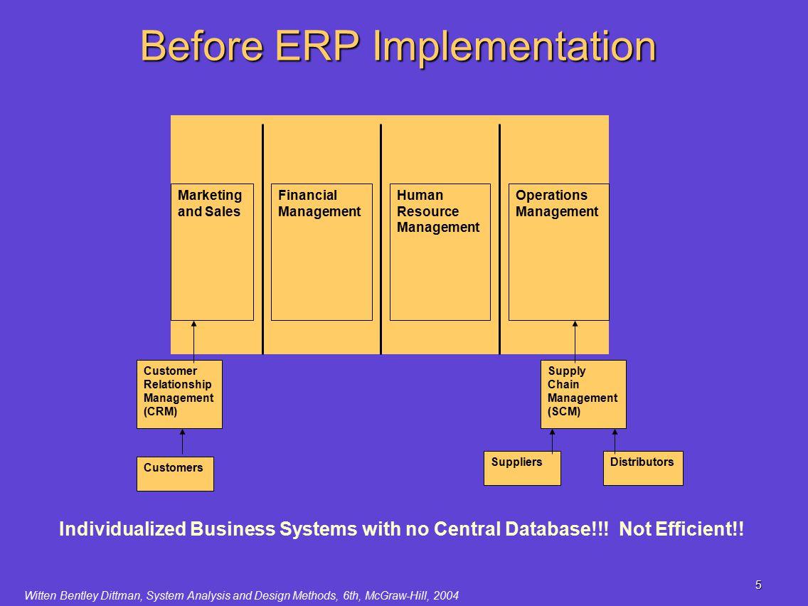 Enterprise Resource Planning Ppt Download